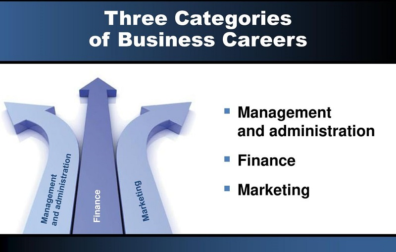 Careers in the USA